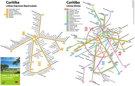 A schematic of Curitiba's Integrated Transit Network, and a poster advertising the Sunday Fare. Images via Dario Hidalgo and Urban Development Authority of Curitiba.
