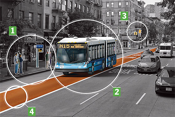 "Rendering of completed First and Second Avenue Busways, highlighting: (1) pay-on-the-street stations; (2) lower, real-level entrance to speed boarding; (3) lights that buses will be able to ""hold"" green; (4) painted bus-only lanes. Image from NYCDOT and MTA via New York Magazine; illustration by Joe Zeff design."