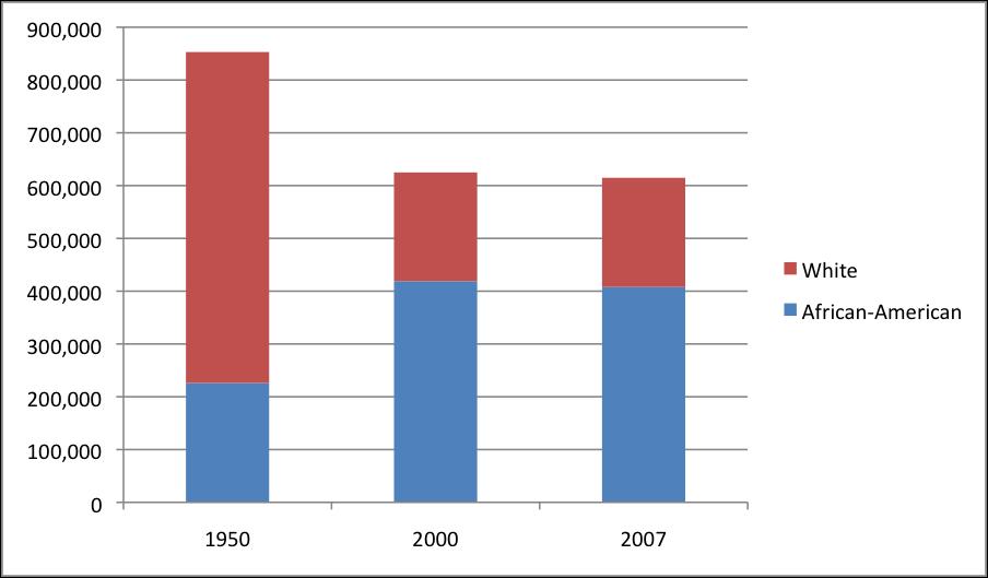 Data compiled by Jonna McKone.