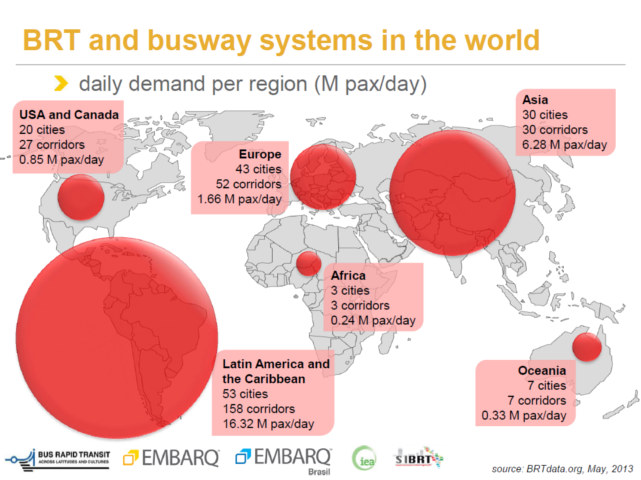 BRT and busway systems in the world. Source: BRTdata.org.