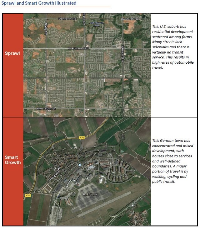 Sprawl vs smart growth