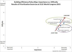 Building Efficiency Policy Map