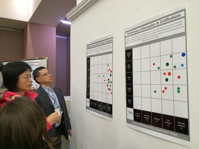 ICLEI 2015 World Congress Building Efficiency Accelerator