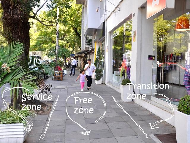Principle of Sidewalks 1