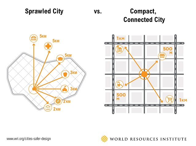 7 Proven Principles for Designing a Safer City —TheCityFix