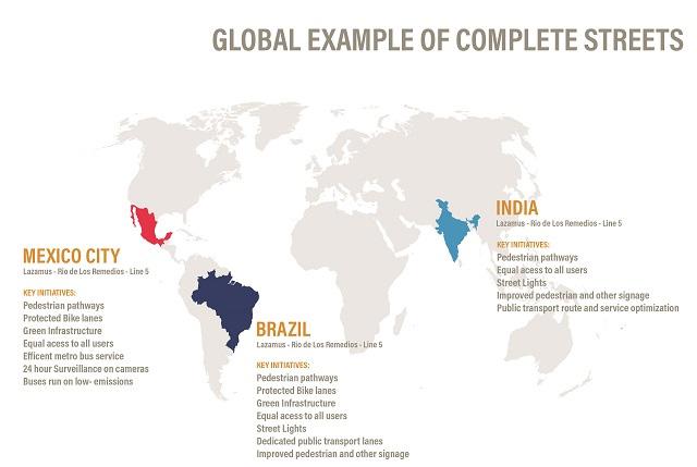 Global Functional Food Ingredient Market Mordor