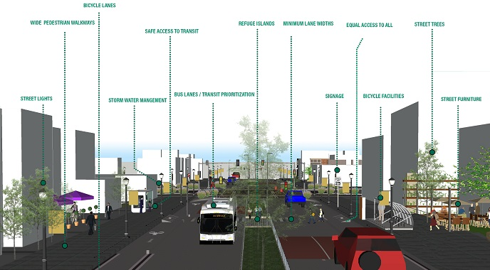 What Makes a Complete Street? A Brief Guide TheCityFix
